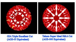 GIA-Triple-Excellent-Takara-Lab-Diamond.jpg